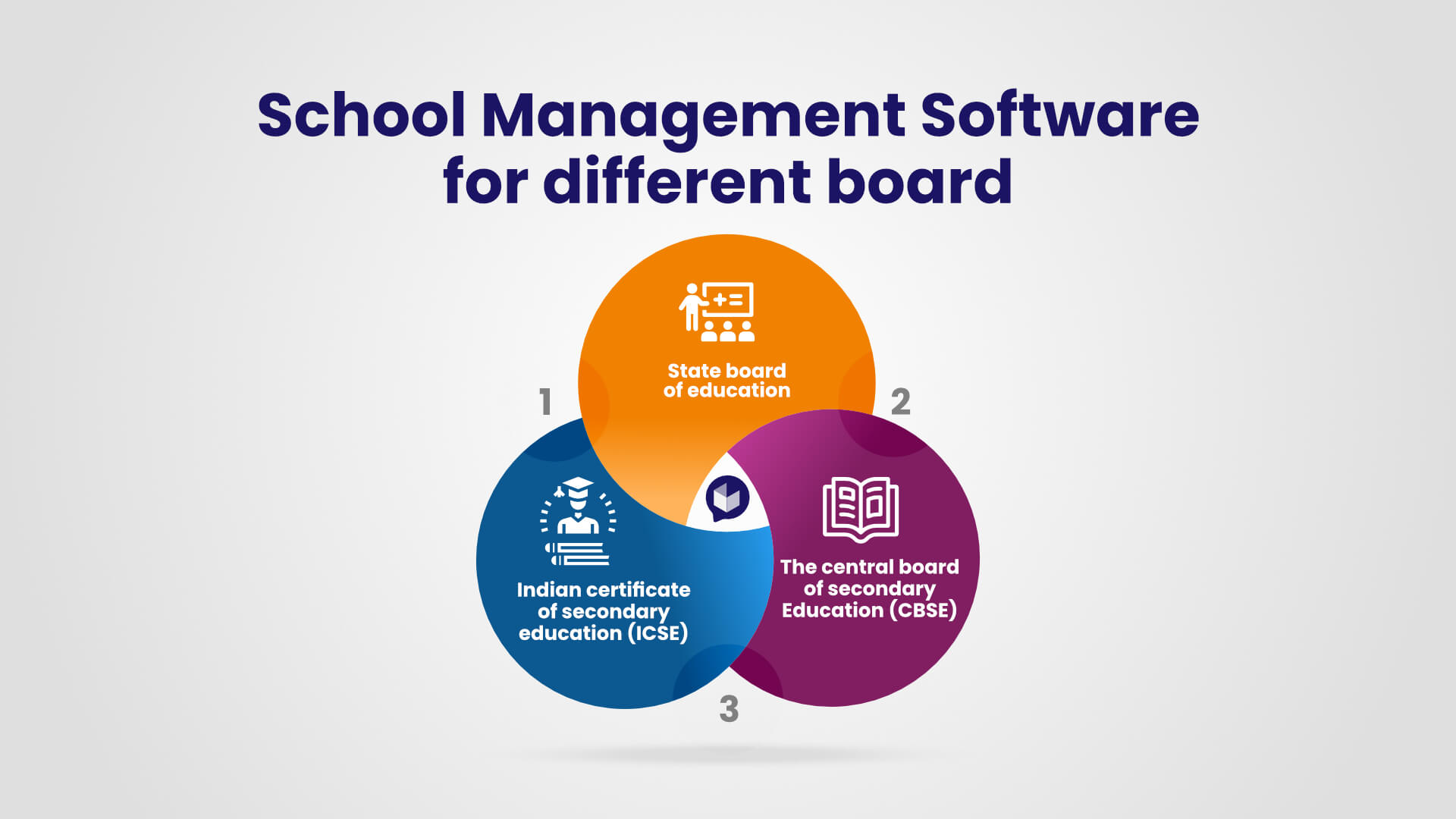 school management app